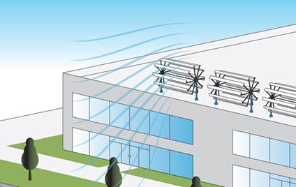 הפעלת מתקן חשמלי טורבינת רוח